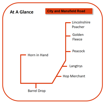 City and Mansfield Tube